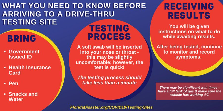 What you need to know for drive thru testing